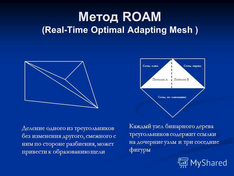 Метод ROAM ( ) Метод ROAM (Real-Time Optimal Adapting Mesh ) Деление одного из треугольников без изменения другого, смежного с ним по стороне разбиения, может привести к образованию щели Сосед слева Сосед справа Потомок АПотомок В Сосед по основанию