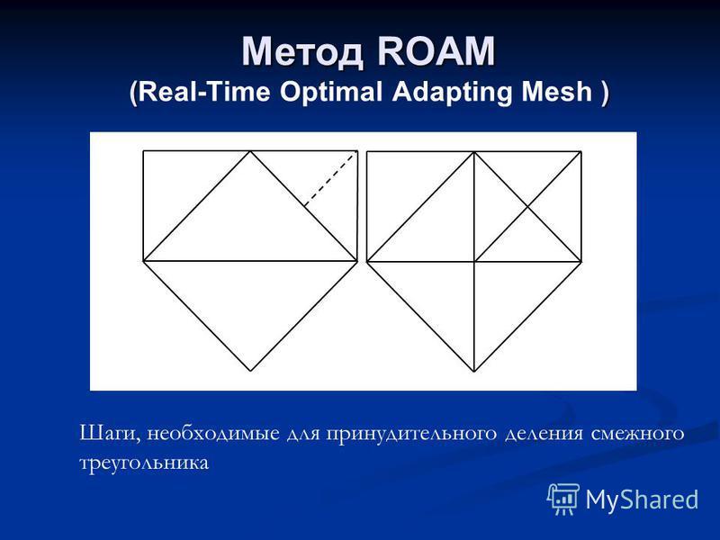 Метод ROAM ( ) Метод ROAM (Real-Time Optimal Adapting Mesh ) Шаги, необходимые для принудительного деления смежного треугольника