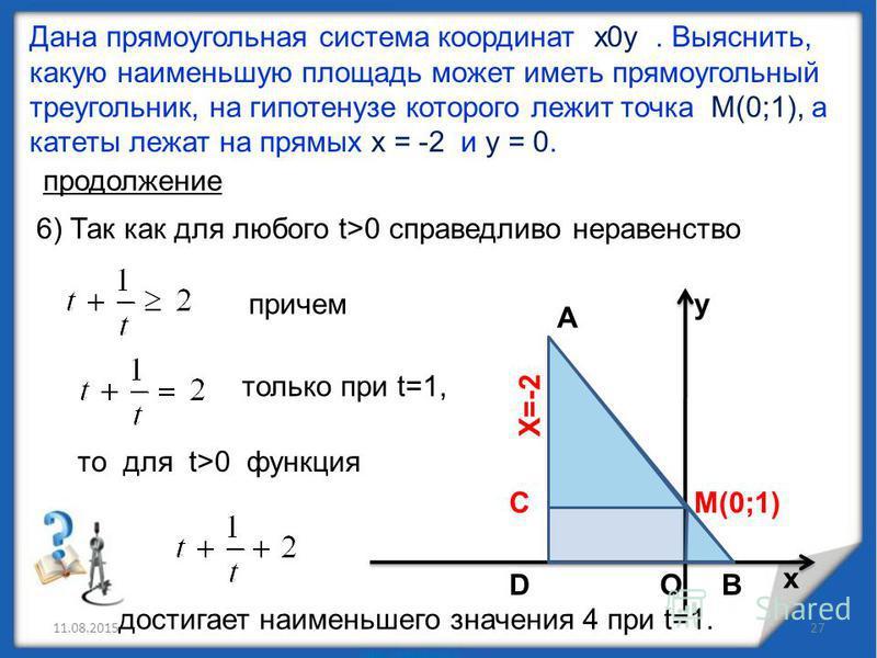11.08.201527 Дана прямоугольная система координат х 0 у. Выяснить, какую наименьшую площадь может иметь прямоугольный треугольник, на гипотенузе которого лежит точка М(0;1), а катеты лежат на прямых х = -2 и у = 0. продолжение 6) Так как для любого t