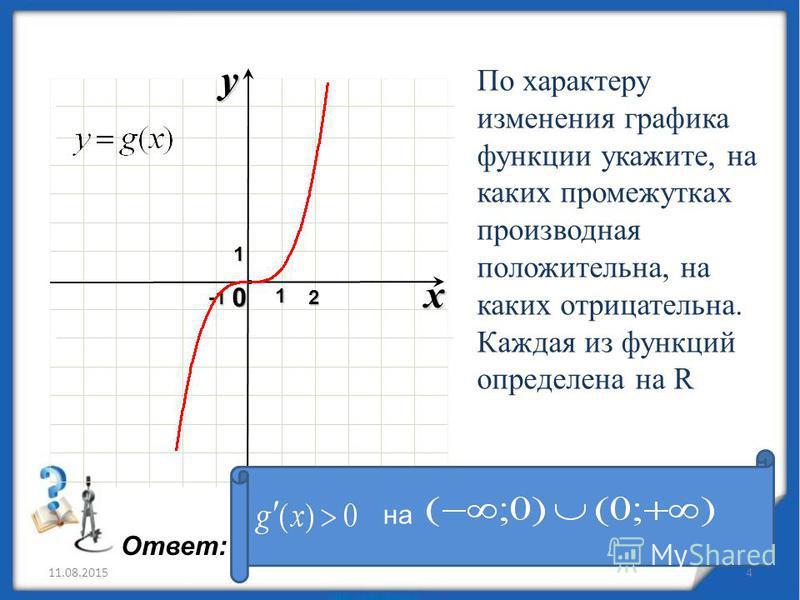 11.08.20154 x 0 y12 По характеру изменения графика функции укажите, на каких промежутках производная положительна, на каких отрицательна. Каждая из функций определена на R Ответ: на 1
