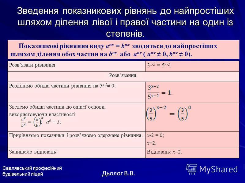 Зведення показникових рівнянь до найпростіших шляхом ділення лівої і правої частини на один із степенів. Свалявський професійний будівельний ліцей Дьолог В.В. Показникові рівняння виду а nx = b nx зводяться до найпростіших шляхом ділення обох частин
