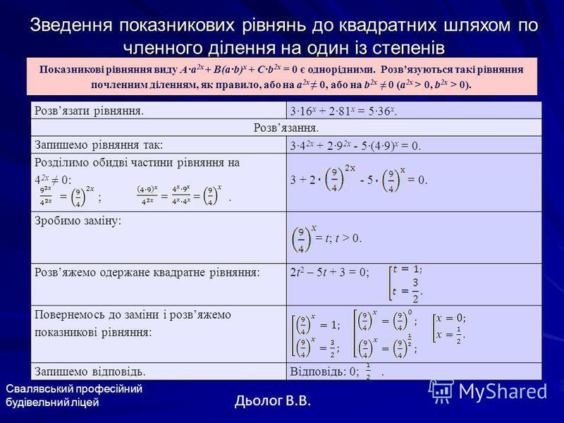 Зведення показникових рівнянь до квадратних шляхом по членного ділення на один із степенів Свалявський професійний будівельний ліцей Дьолог В.В. Показникові рівняння виду Aa 2x + B(ab) x + Cb 2x = 0 є однорідними. Розвязуються такі рівняння почленним