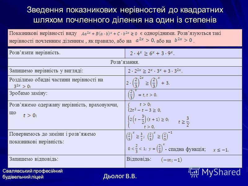 Зведення показникових нерівностей до квадратних шляхом почленного ділення на один із степенів Свалявський професійний будівельний ліцей Дьолог В.В. Показникові нерівності виду є однорідними. Розвязуються такі нерівності почленним діленням, як правило