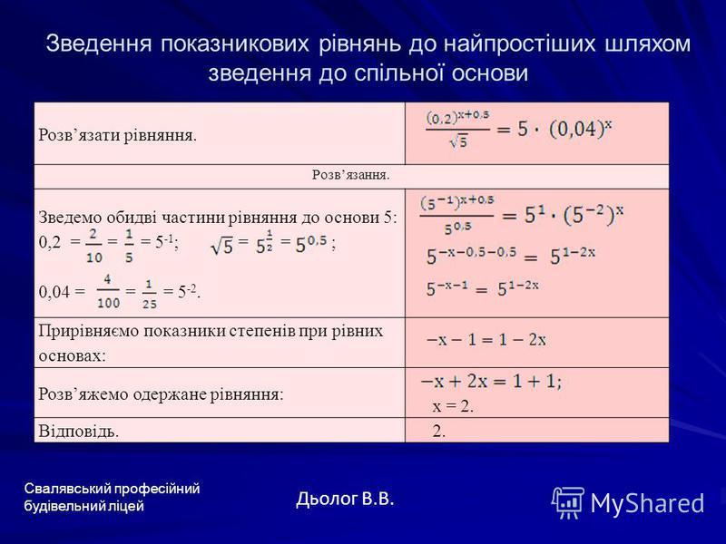 Зведення показникових рівнянь до найпростіших шляхом зведення до спільної основи Свалявський професійний будівельний ліцей Дьолог В.В. Розвязати рівняння. Розвязання. Зведемо обидві частини рівняння до основи 5: 0,2 = = = 5 -1 ; = = ; 0,04 = = = 5 -2