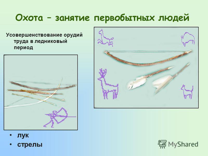 Охота – занятие первобытных людей Усовершенствование орудий труда в ледниковый период лук стрелы