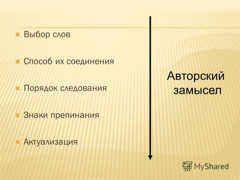 Выбор слов Способ их соединения Порядок следования Знаки препинания Актуализация Авторский замысел