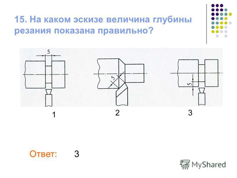 15. На каком эскизе величина глубины резания показана правильно? Ответ: 3 3 2 1