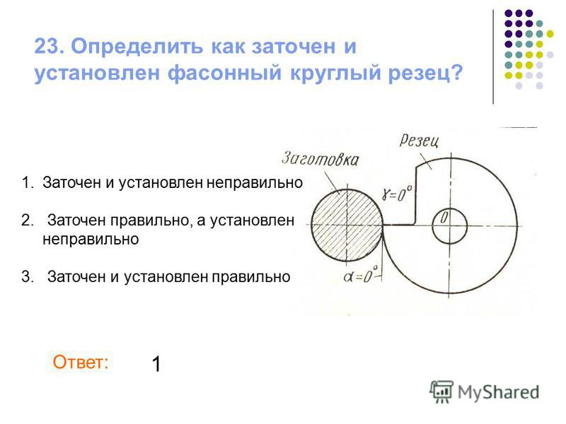 23. Определить как заточен и установлен фасонный круглый резец? 1. Заточен и установлен неправильно 2. Заточен правильно, а установлен неправильно 3. Заточен и установлен правильно Ответ: 1