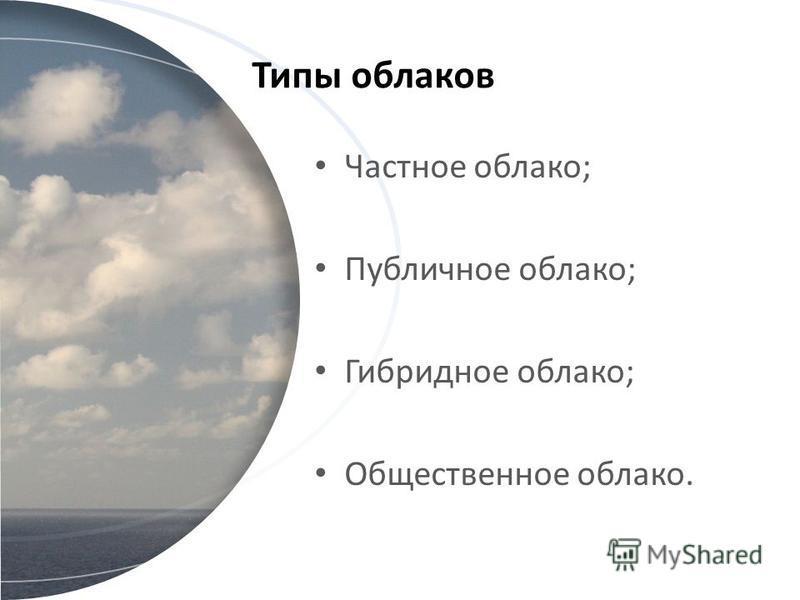 Типы облаков Частное облако; Публичное облако; Гибридное облако; Общественное облако.