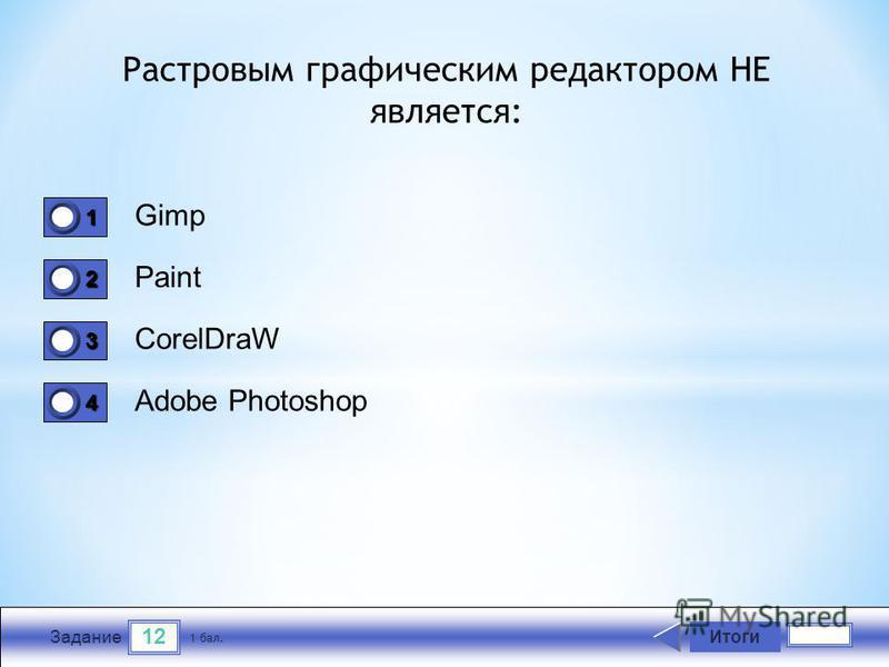 12 Задание Gimp Paint CorelDraW Adobe Photoshop Итоги 1 бал. 1111 0 2222 0 3333 0 4444 0 Растровым графическим редактором НЕ является: