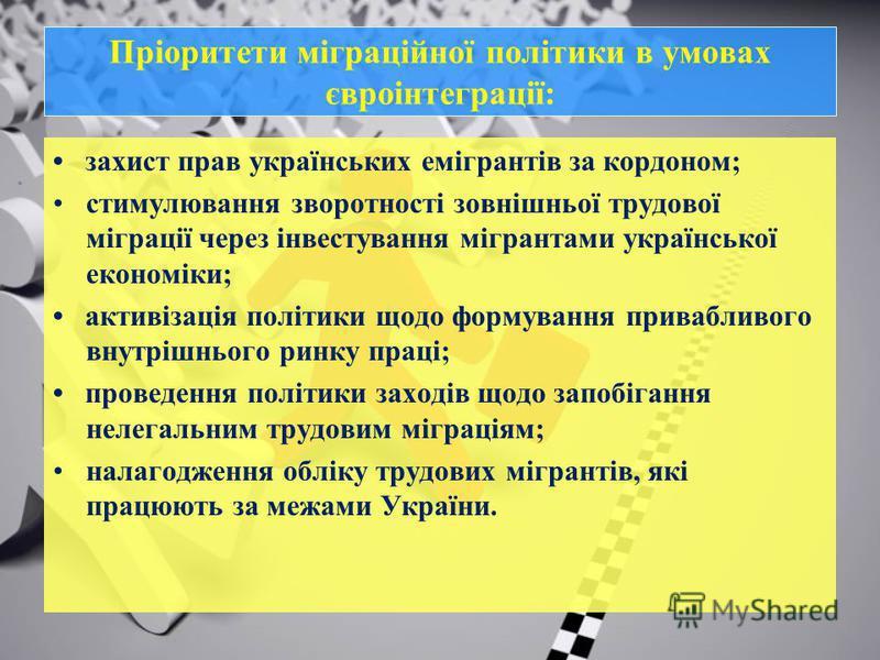 Пріоритети міграційної політики в умовах євроінтеграції: захист прав українських емігрантів за кордоном; стимулювання зворотності зовнішньої трудової міграції через інвестування мігрантами української економіки; активізація політики щодо формування п