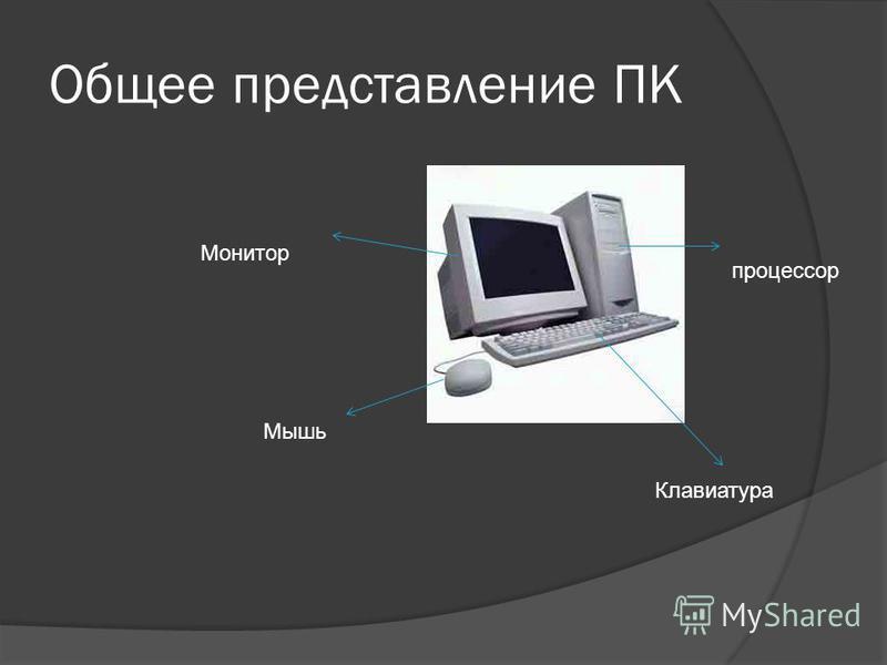 Общее представление ПК Мышь Клавиатура Монитор процессор