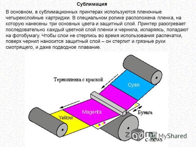 Сублимация В основном, в сублимационных принтерах используются пленочные четырехслойные картриджи. В специальном ролике расположена пленка, на которую нанесены три основных цвета и защитный слой. Принтер разогревает последовательно каждый цветной сло