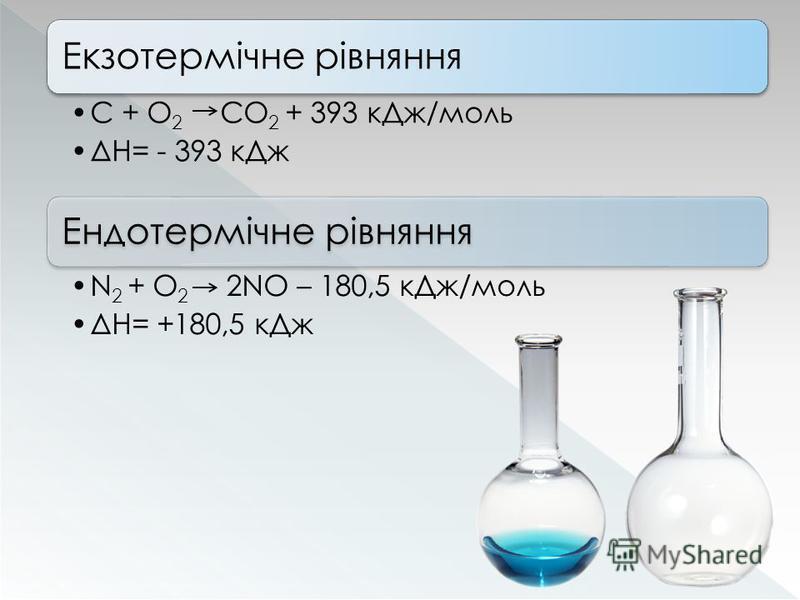 Екзотермічне рівняння С + О2 СО2 + 393 кДж/моль ΔН= - 393 кДж Ендотермічне рівняння N2 + O2 2NO – 180,5 кДж/моль ΔН= +180,5 кДж