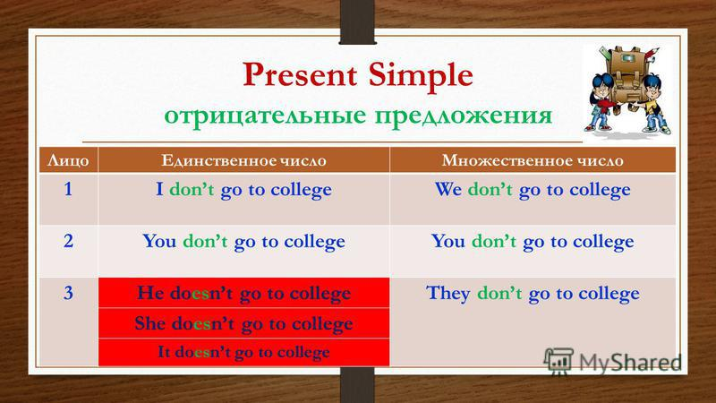 Present Simple отрицательные предложения Лицо Единственное число Множественное число 1I dont go to collegeWe dont go to college 2You dont go to college 3He doesnt go to collegeThey dont go to college She doesnt go to college It doesnt go to college