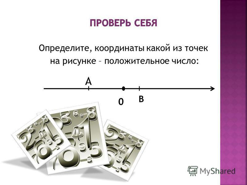 Определите, координаты какой из точек на рисунке – положительное число: В 0 А