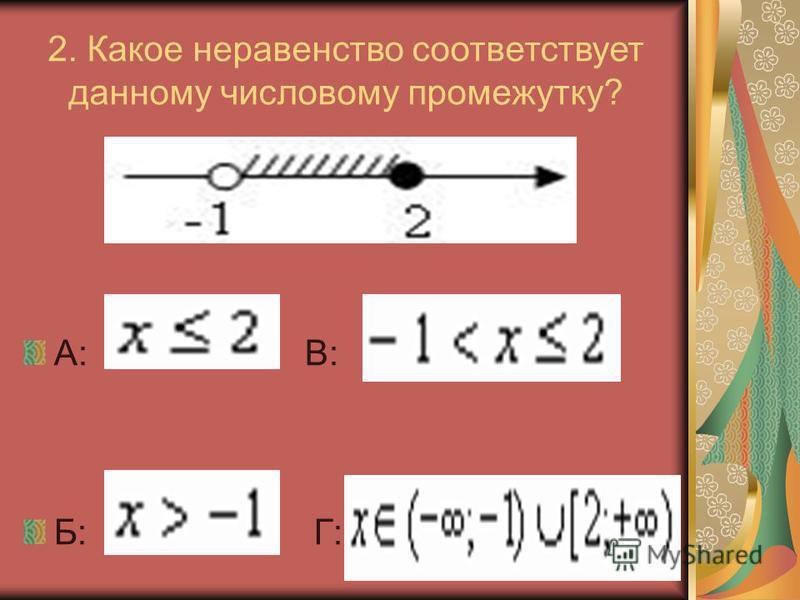 А: В: Б: Г: 2. Какое неравенство соответствует данному числовому промежутку?