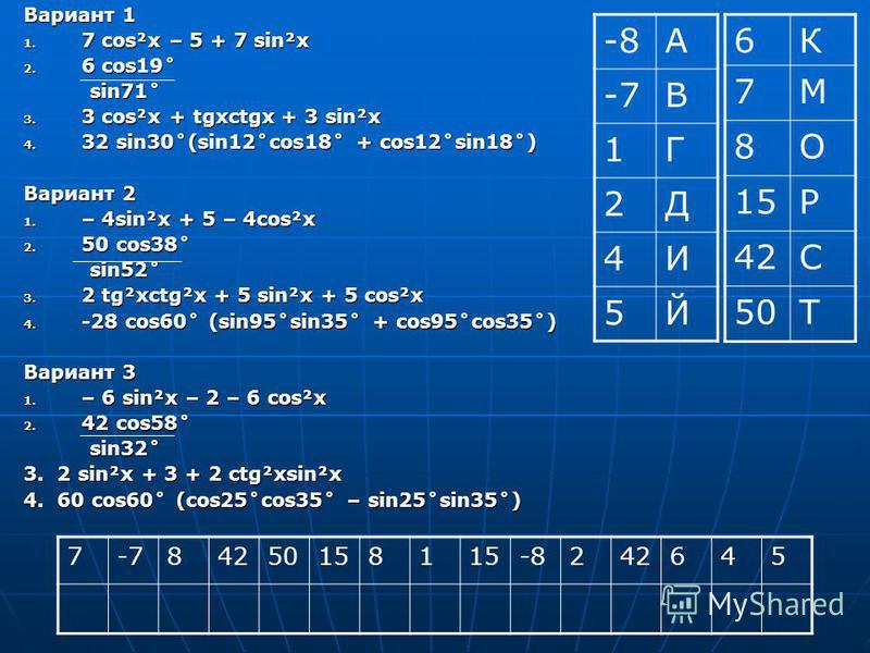 Вариант 1 1. 7 cos²x – 5 + 7 sin²x 2. 6 cos19˚ sin71˚ sin71˚ 3. 3 cos²x + tgxctgx + 3 sin²x 4. 32 sin30˚(sin12˚cos18˚ + cos12˚sin18˚) Вариант 2 1. – 4sin²x + 5 – 4cos²x 2. 50 cos38˚ sin52˚ sin52˚ 3. 2 tg²xctg²x + 5 sin²x + 5 cos²x 4. -28 cos60˚ (sin9