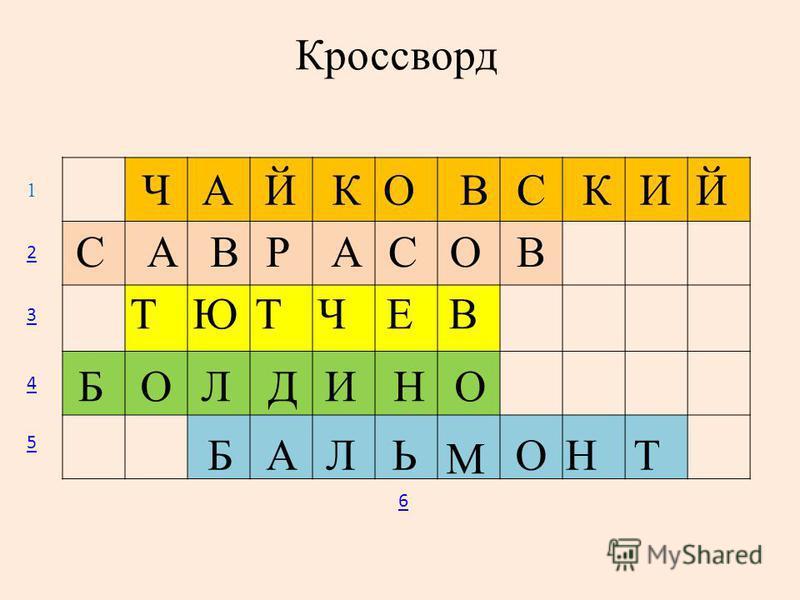 Кроссворд ЧКВСКАЙОИЙ АСВРАСОВ ТЮТЧЕВ БОЛДИНО БАЛЬ М ОНТ 2 3 4 5 6 1