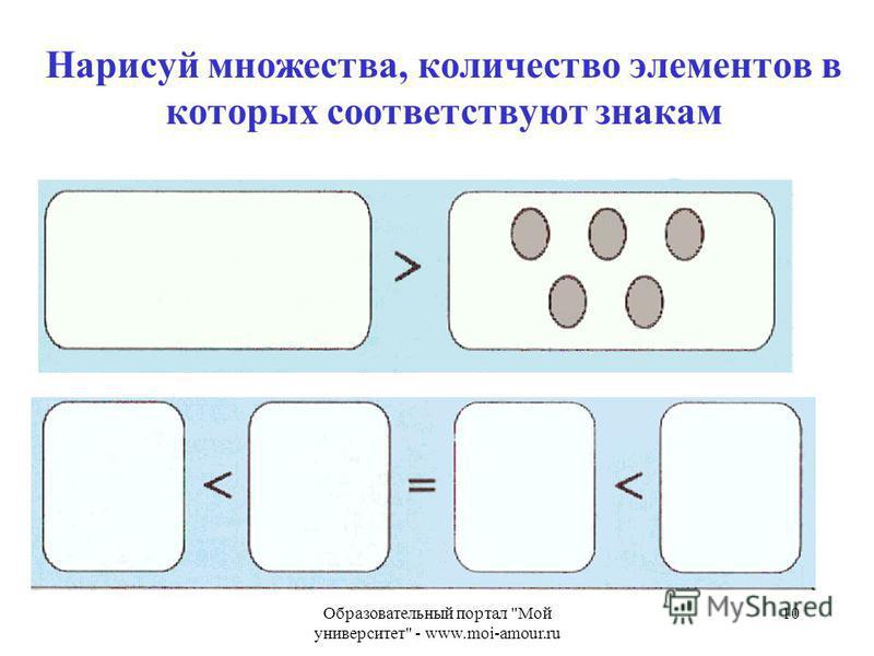 Образовательный портал Мой университет - www.moi-amour.ru 10 Нарисуй множества, количество элементов в которых соответствуют знакам