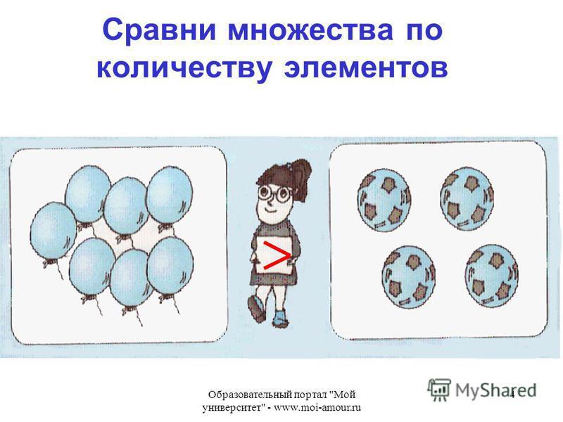 Образовательный портал Мой университет - www.moi-amour.ru 4 Сравни множества по количеству элементов