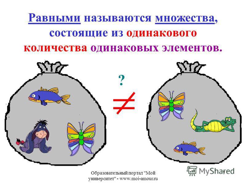 Образовательный портал Мой университет - www.moi-amour.ru 7 Равными называются множества, состоящие из одинакового количества одинаковых элементов. ?