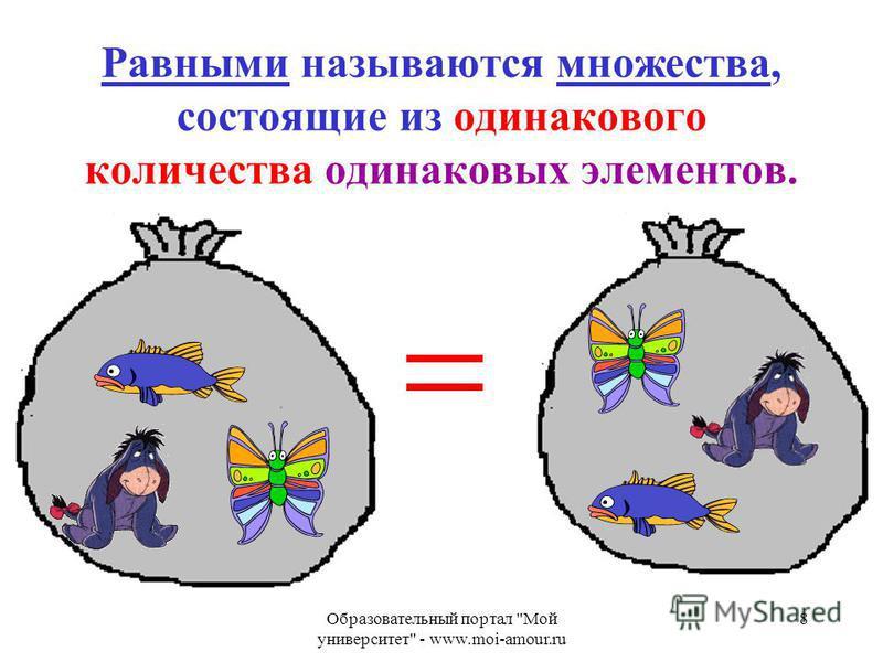 Образовательный портал Мой университет - www.moi-amour.ru 8 Равными называются множества, состоящие из одинакового количества одинаковых элементов.
