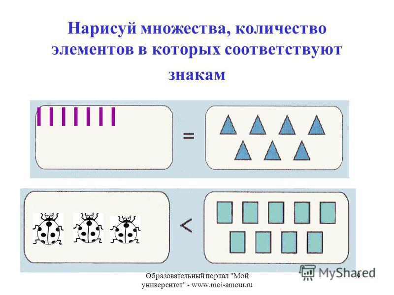 Образовательный портал Мой университет - www.moi-amour.ru 9 Нарисуй множества, количество элементов в которых соответствуют знакам