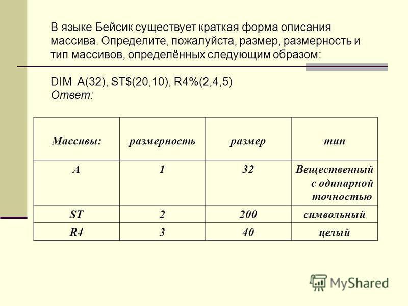В языке Бейсик существует краткая форма описания массива. Определите, пожалуйста, размер, размерность и тип массивов, определённых следующим образом: DIM A(32), ST$(20,10), R4%(2,4,5) Ответ: Массивы:размерность размер тип A132Вещественный с одинарной