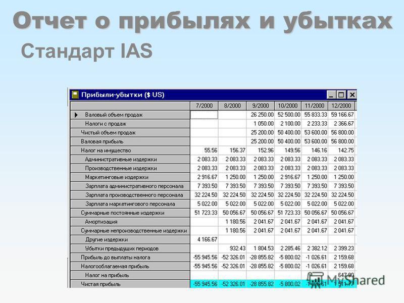 Отчет о прибылях и убытках Отчет о прибылях и убытках Стандарт IAS