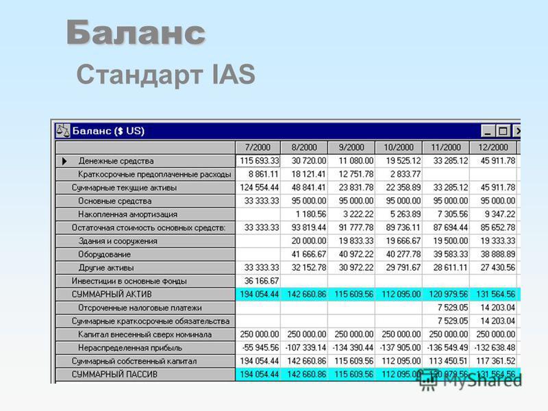 Баланс Баланс Стандарт IAS
