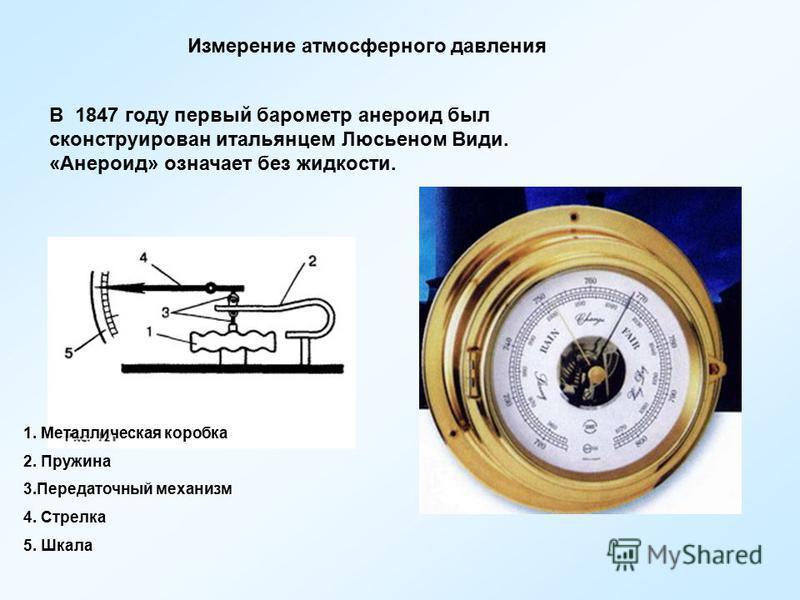 Измерение атмосферного давления В 1847 году первый барометр анероид был сконструирован итальянцем Люсьеном Види. «Анероид» означает без жидкости. 1. Металлическая коробка 2. Пружина 3. Передаточный механизм 4. Стрелка 5. Шкала