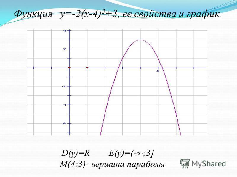 Функция у=-2(х-4) 2 +3, ее свойства и график. D(у)=R E(у)=(-;3] М(4;3)- вершина параболы О х у М