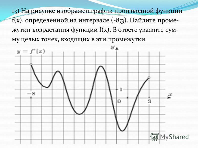 13) На рисунке изображен график производной функции f(x), определенной на интервале (-8;3). Найдите промежутки возрастания функции f(x). В ответе укажите сум- му целых точек, входящих в эти промежутки.