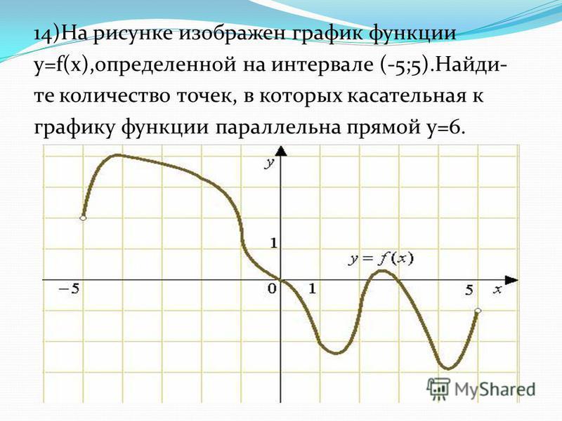 14)На рисунке изображен график функции y=f(x),определенной на интервале (-5;5).Найди- те количество точек, в которых касательная к графику функции параллельна прямой y=6.