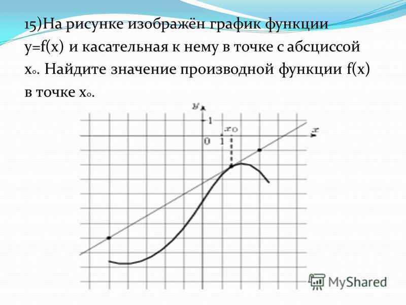 15)На рисунке изображён график функции y=f(x) и касательная к нему в точке с абсциссой x o. Найдите значение производной функции f(x) в точке x o.