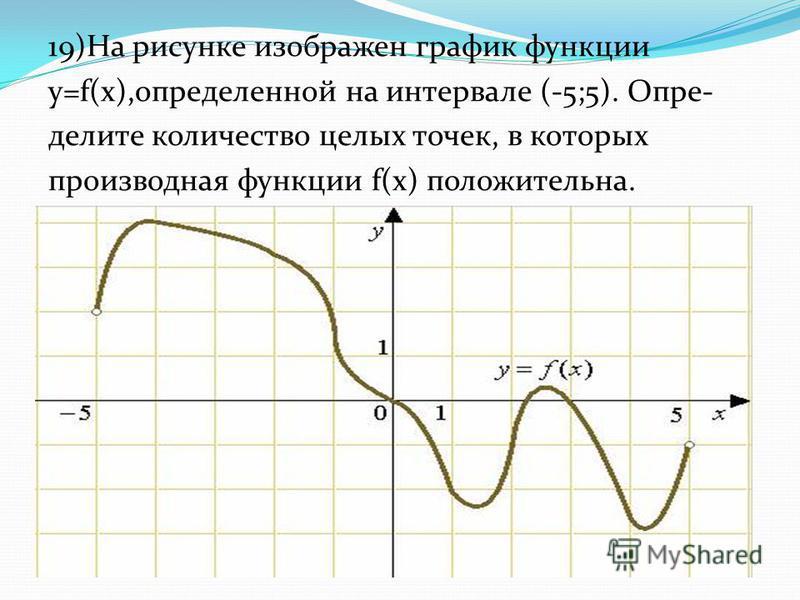 19)На рисунке изображен график функции y=f(x),определенной на интервале (-5;5). Опре- делите количество целых точек, в которых производная функции f(x) положительна.