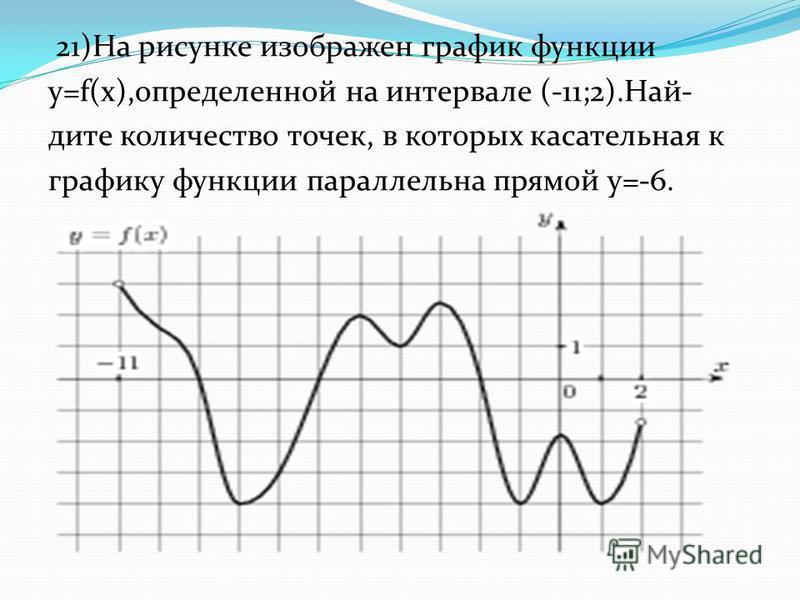 21)На рисунке изображен график функции y=f(x),определенной на интервале (-11;2).Най- дите количество точек, в которых касательная к графику функции параллельна прямой y=-6.