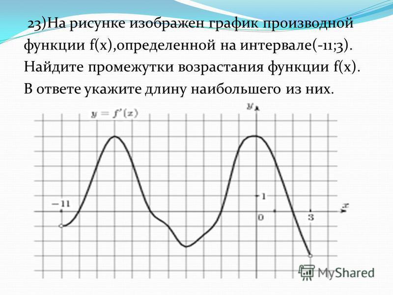 23)На рисунке изображен график производной функции f(x),определенной на интервале(-11;3). Найдите промежутки возрастания функции f(x). В ответе укажите длину наибольшего из них.
