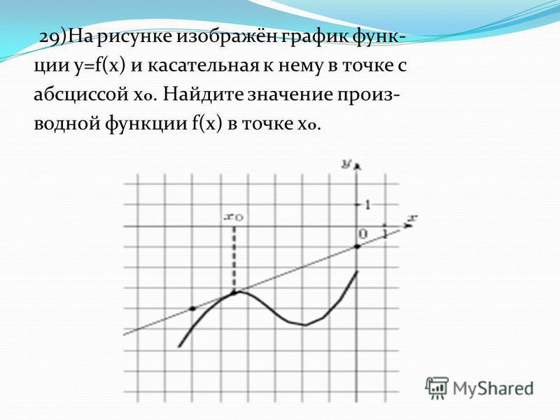 29)На рисунке изображён график функции y=f(x) и касательная к нему в точке с абсциссой x o. Найдите значение производной функции f(x) в точке x o.