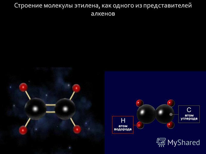 Клок Г.Д. учитель химии г.Нижневартовск Строение молекулы этилена, как одного из представителей алкенов