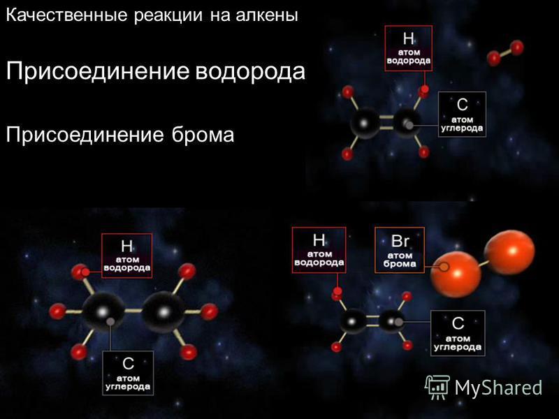 Клок Г.Д. учитель химии г.Нижневартовск Качественные реакции на алкены Присоединение водорода Присоединение брома