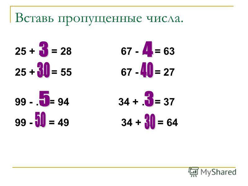 Вставь пропущенные числа. 25 + … = 28 67 - … = 63 25 + … = 55 67 - … = 27 99 - … = 94 34 + … = 37 99 - … = 49 34 + … = 64