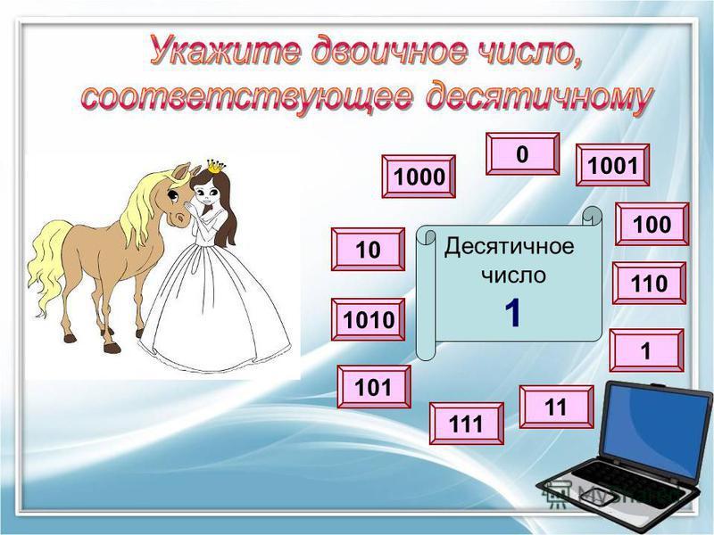 101 1001 100 110 1 111 11 10 1010 1000 0 Десятичное число 6