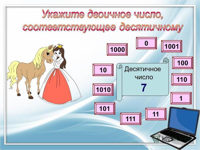 101 1001 100 110 1 111 11 10 1010 1000 0 Десятичное число 1