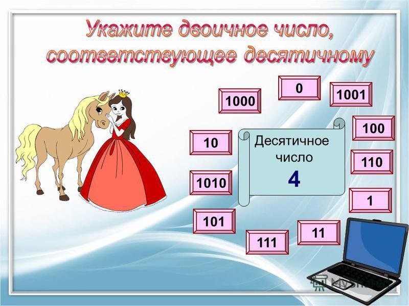 101 1001 100 110 1 111 11 10 1010 1000 0 Десятичное число 7