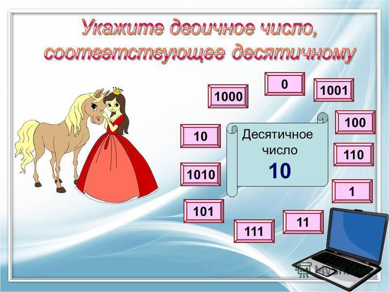 101 1001 100 110 1 111 11 10 1010 1000 0 Десятичное число 4