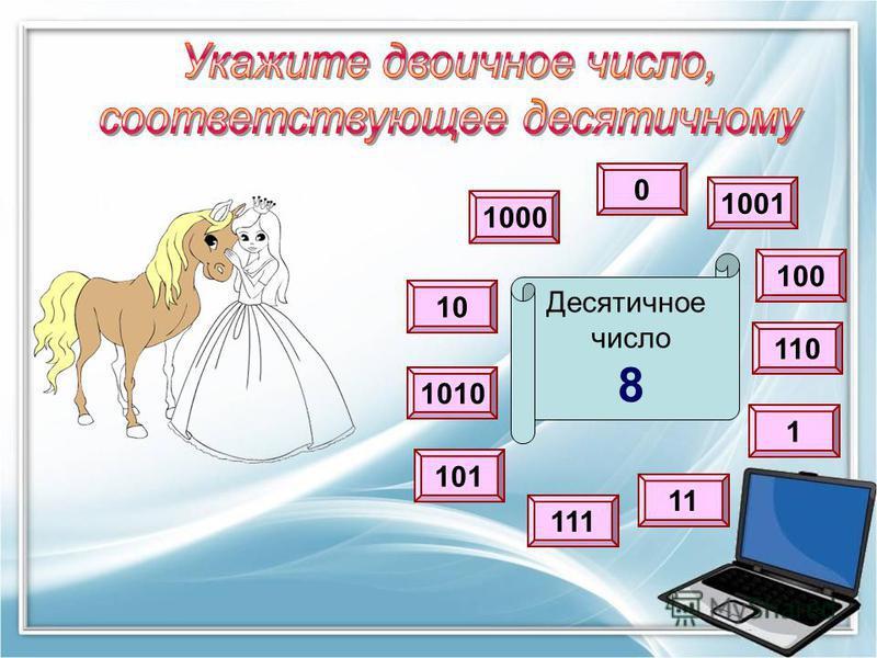 101 1001 100 110 1 111 11 10 1010 1000 0 Десятичное число 0