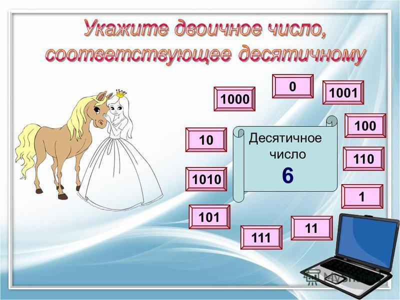 101 1001 100 110 1 111 11 10 1010 1000 0 Десятичное число 2