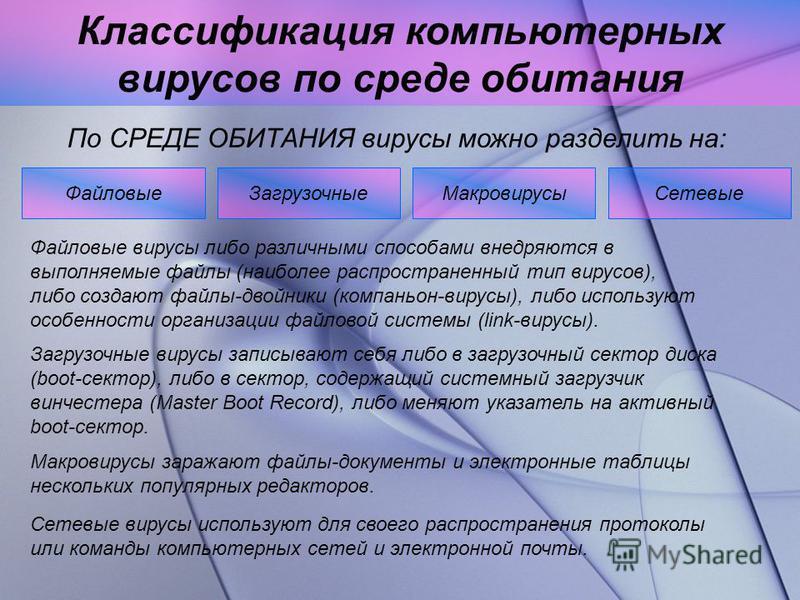 Классификация компьютерных вирусов по среде обитания По СРЕДЕ ОБИТАНИЯ вирусы можно разделить на: Файловые ЗагрузочныеМакровирусы Сетевые Файловые вирусы либо различными способами внедряются в выполняемые файлы (наиболее распространенный тип вирусов)